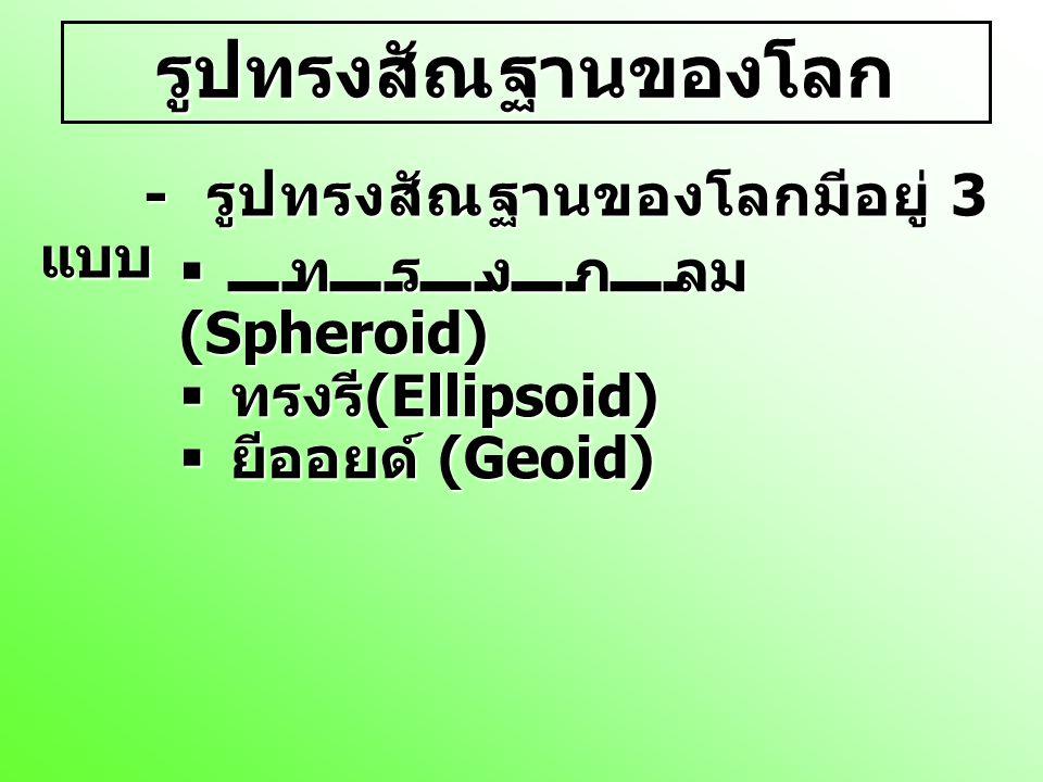 รูปทรงสัณฐานของโลก - รูปทรงสัณฐานของโลกมีอยู่ 3 แบบ  ทรงกลม (Spheroid)  ทรงรี (Ellipsoid)  ยีออยด์ (Geoid)
