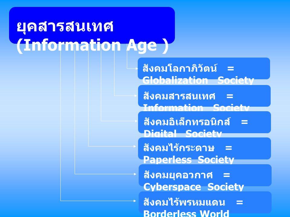 ยุคสารสนเทศ (Information Age ) สังคมโลกาภิวัตน์ = Globalization Society สังคมสารสนเทศ = Information Society สังคมอิเล็กทรอนิกส์ = Digital Society สังค