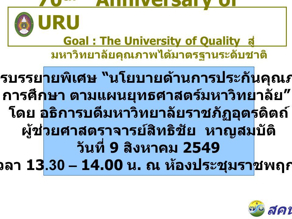70 th Anniversary of URU Goal : The University of Quality สู่ มหาวิทยาลัยคุณภาพได้มาตรฐานระดับชาติ สคน.