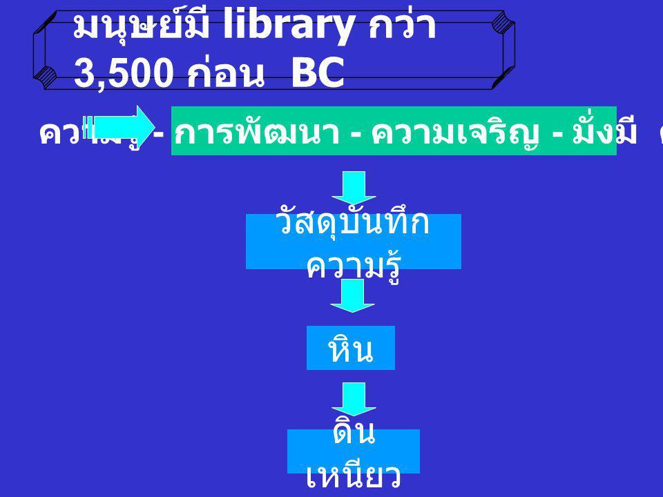 มนุษย์มี library กว่า 3,500 ก่อน BC วัสดุบันทึก ความรู้ หิน ความรู้ - การพัฒนา - ความเจริญ - มั่งมี ศรีสุข ดิน เหนียว