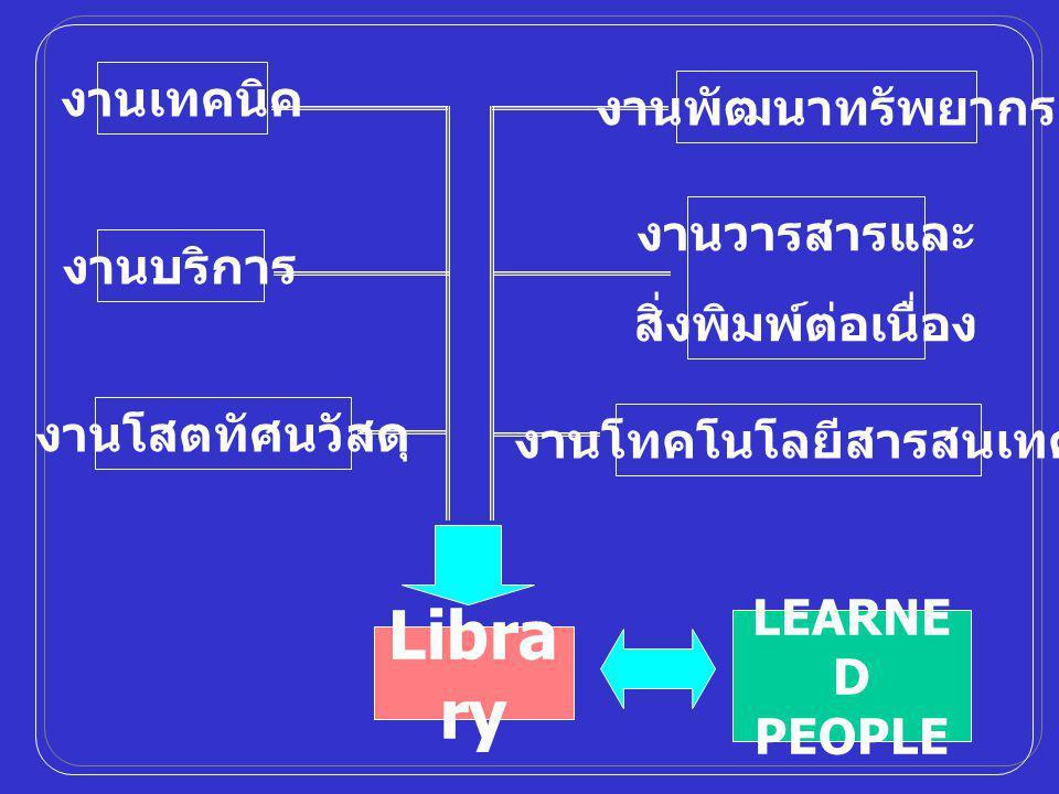 งานพัฒนาทรัพยากร งานเทคนิค งานวารสารและ สิ่งพิมพ์ต่อเนื่อง งานบริการ งานโสตทัศนวัสดุ งานโทคโนโลยีสารสนเทศ Libra ry LEARNE D PEOPLE