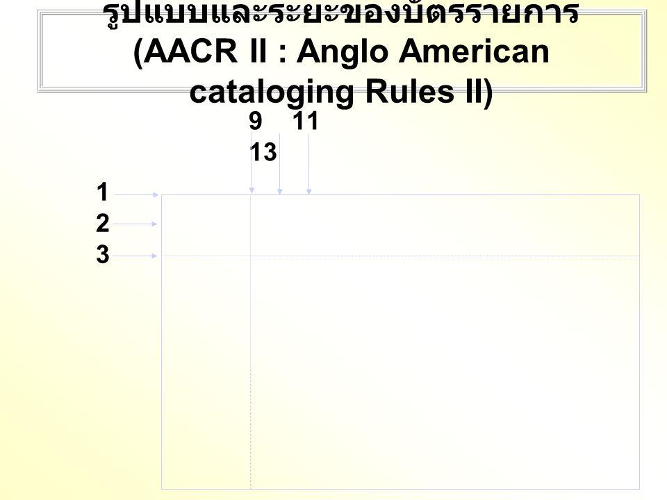 ขนาดบัตร 3 x 5 นิ้ว เป็น กระดาษแข็งสีขาว / ขาวนวล ย่อหน้าที่ 1 อักษรตัวที่ 9 ย่อหน้าที่ 2 อักษรตัวที่ 11 ย่อหน้าที่ 3 อักษรตัวที่ 13 บรรทัดที่ 1 บรรทัดที่ 2 ใช้กรณีบัตรชื่อเรื่อง บัตรหัวเรื่อง และ บัตรเพิ่มอื่น ๆ บรรทัดที่ 3 ใช้เริ่มต้น รายการแรก