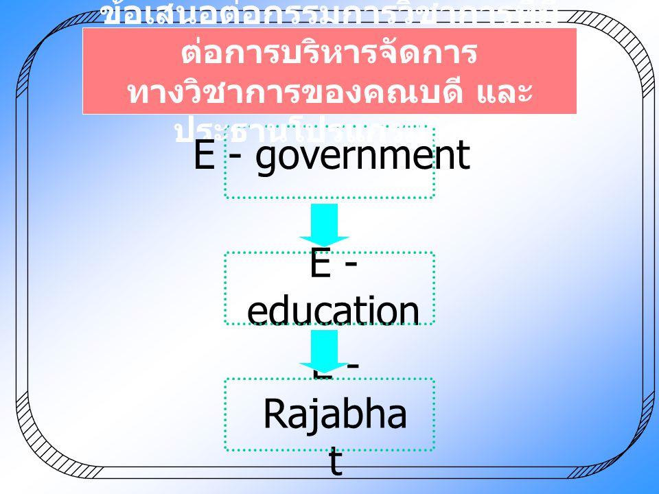 ข้อเสนอต่อกรรมการวิชาการที่มี ต่อการบริหารจัดการ ทางวิชาการของคณบดี และ ประธานโปรแกรมวิชา E - government E - education E - Rajabha t