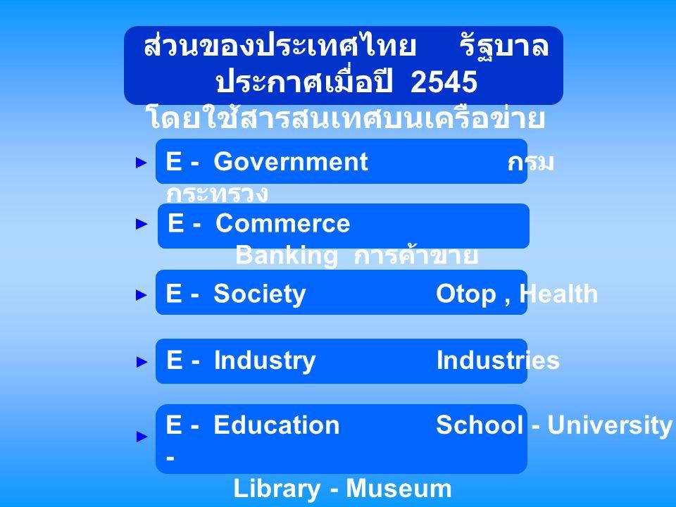 ส่วนของประเทศไทย รัฐบาล ประกาศเมื่อปี 2545 โดยใช้สารสนเทศบนเครือข่าย อินเทอร์เน็ต ด้าน E - Government กรม กระทรวง E - Commerce Banking การค้าขาย E - S
