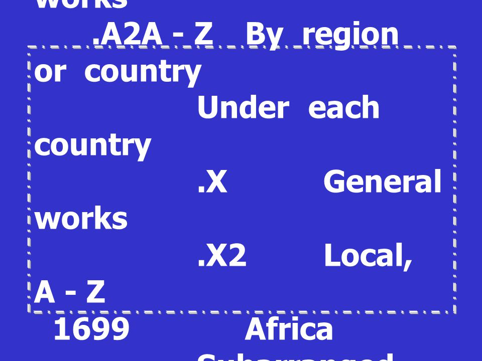 1689.A1A - Z General works.A2A - Z By region or country Under each country.XGeneral works.X2Local, A - Z 1699 Africa Subarranged like HD1698
