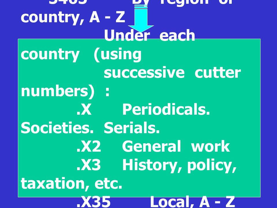 5465By region or country, A - Z Under each country (using successive cutter numbers) :.X Periodicals.