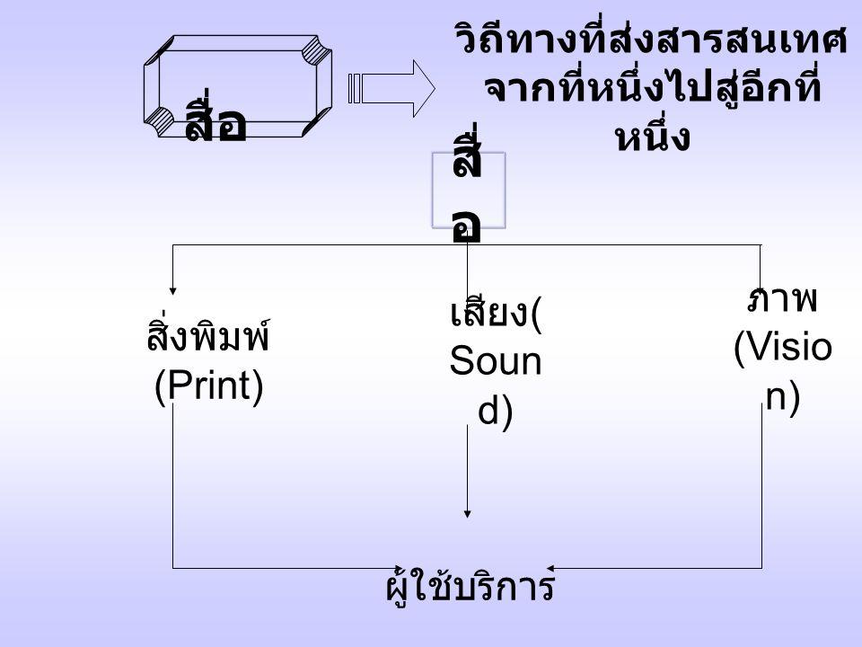 สื่อ วิถีทางที่ส่งสารสนเทศ จากที่หนึ่งไปสู่อีกที่ หนึ่ง ผู้ใช้บริการ สื่ อ สิ่งพิมพ์ (Print) ภาพ (Visio n) เสียง ( Soun d)