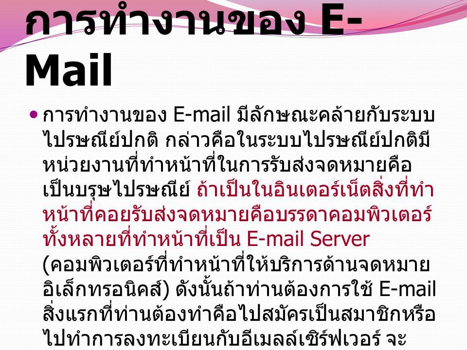 การรับ - ส่ง E-mail ผู้ส่ง : น. ศ. student1@yahoo.com ผู้รับ :stude nt2 yahoo.com