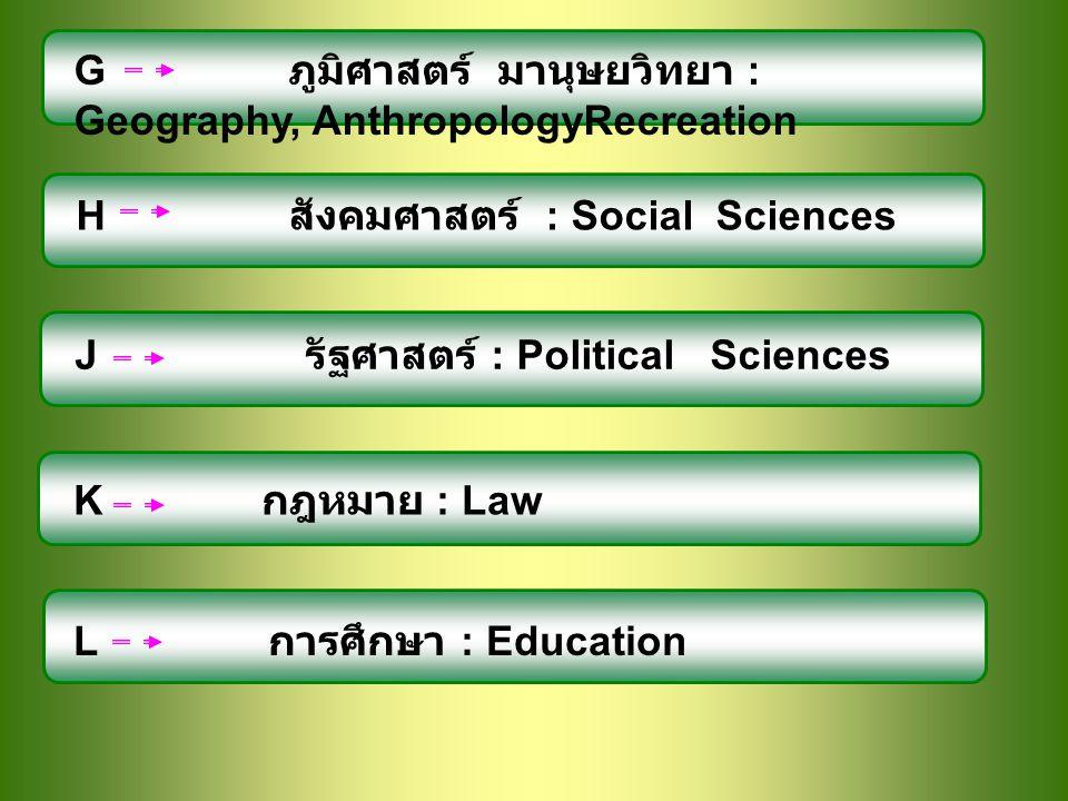 K กฎหมาย : Law H สังคมศาสตร์ : Social Sciences G ภูมิศาสตร์ มานุษยวิทยา : Geography, AnthropologyRecreation J รัฐศาสตร์ : Political Sciences L การศึกษ