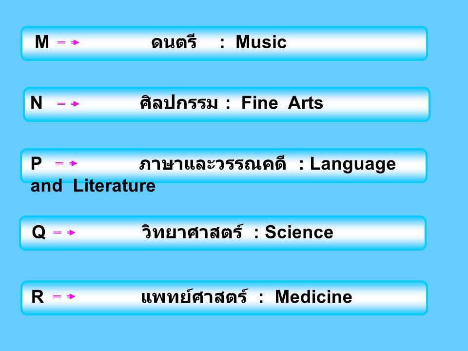 M ดนตรี : Music N ศิลปกรรม : Fine Arts P ภาษาและวรรณคดี : Language and Literature Q วิทยาศาสตร์ : Science R แพทย์ศาสตร์ : Medicine