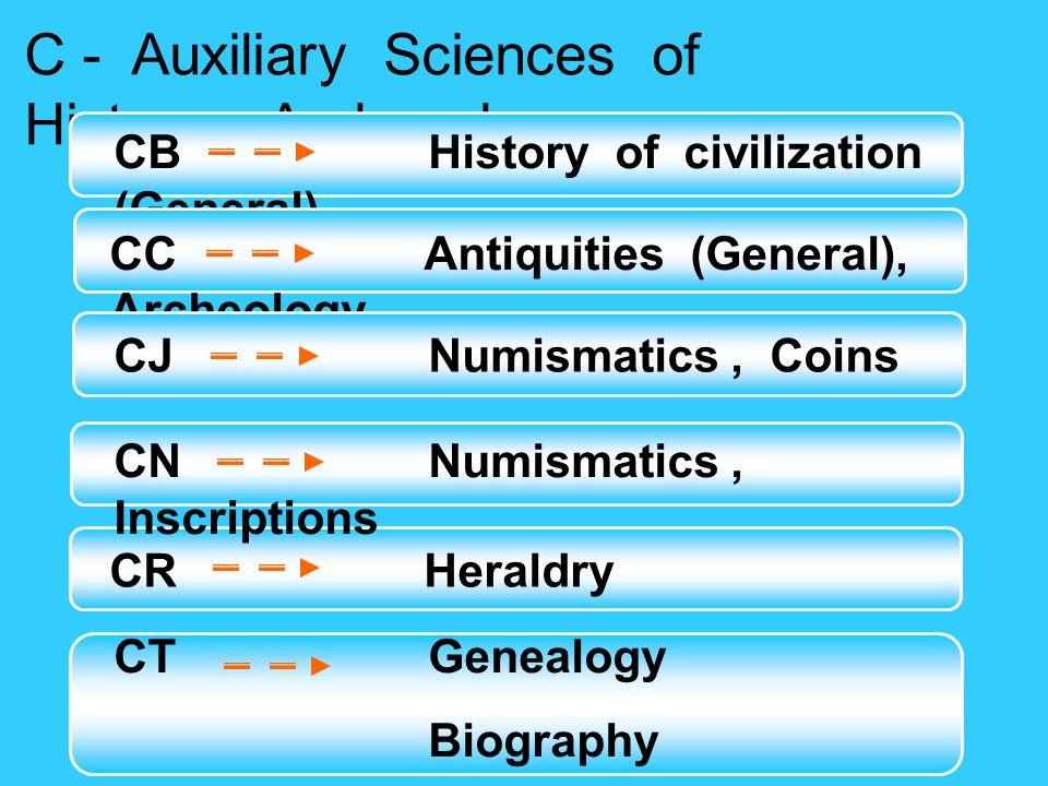 C - Auxiliary Sciences of History, Archaeology CBHistory of civilization (General) CRHeraldry CTGenealogy Biography CNNumismatics, Inscriptions CCAnti