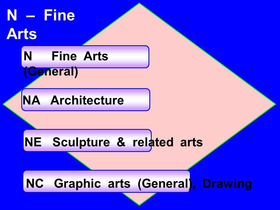 N – Fine Arts NFine Arts (General) NAArchitecture NESculpture & related arts NCGraphic arts (General), Drawing
