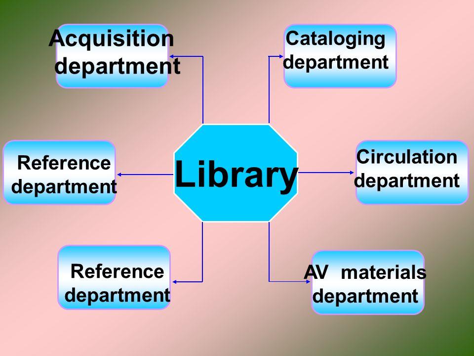 CATALOGING กำหนดเลขหมู่ตามระบบที่ ห้องสมุดใช้ (LC / DC) กำหนดหัวเรื่อง (Subject Headings) ใช้โปรแกรมห้องสมุดอัตโนมัติ สร้างฐานข้อมูล (Databases) ตรวจสอบจาก Websites คู่มือ (LC / DC / ) AACRII งานเทคนิคเตรียมวัสดุ