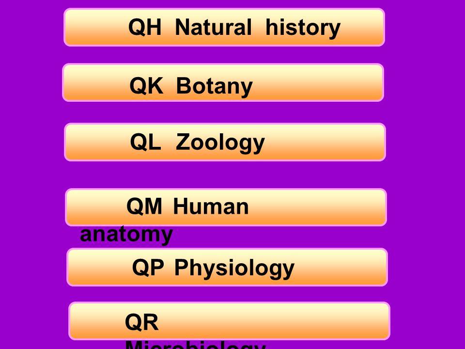 QKBotany QLZoology QMHuman anatomy QR Microbiology QPPhysiology QHNatural history