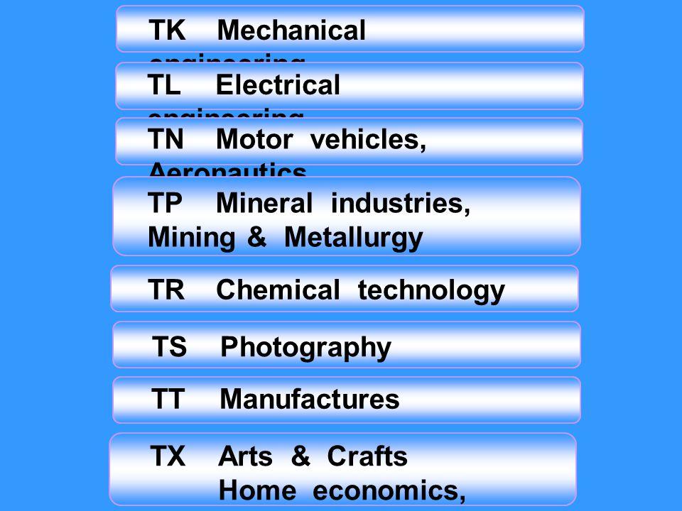TKMechanical engineering TLElectrical engineering TNMotor vehicles, Aeronautics TPMineral industries, Mining & Metallurgy TRChemical technology TSPhot