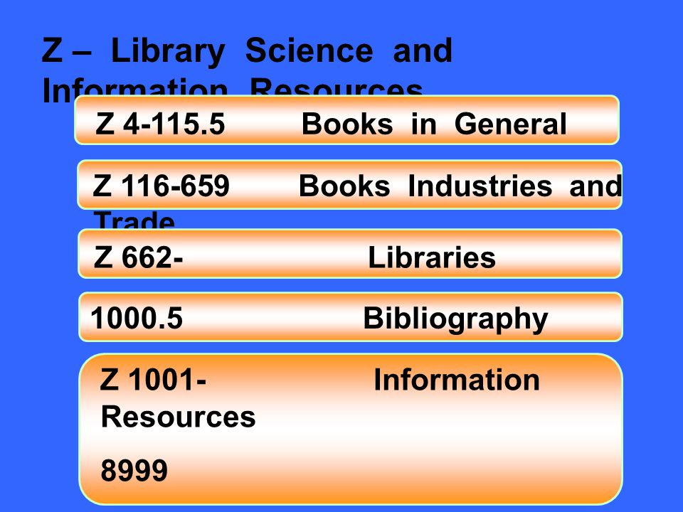 Z – Library Science and Information Resources Z 4-115.5Books in General Z 116-659Books Industries and Trade Z 662-Libraries Z 1001-Information Resourc