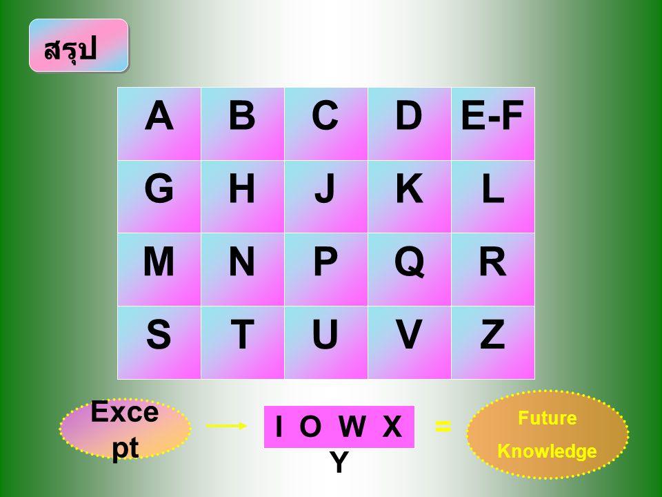 Exce pt สรุป = I O W X Y Future Knowledge P ABCDE-F GHJKL MNQR STUVZ