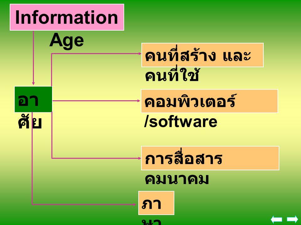 Information Age อา ศัย คนที่สร้าง และ คนที่ใช้ คอมพิวเตอร์ /software การสื่อสาร คมนาคม ภา ษา