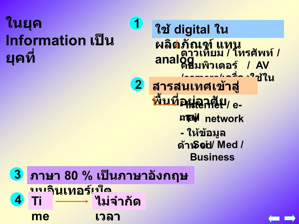 ในยุค Information เป็น ยุคที่ ใช้ digital ใน ผลิตภัณฑ์ แทน analog ดาวเทียม / โทรศัพท์ / คอมพิวเตอร์ / AV /camera/ เครื่องใช้ใน บ้าน สารสนเทศเข้าสู่ พื้นที่อยู่อาศัย - Internet / e- mail - TV network - ให้ข้อมูล ด้าน ed Sci / Med / Business ภาษา 80 % เป็นภาษาอังกฤษ บนอินเทอร์เน็ต Ti me ไม่จำกัด เวลา 1 2 3 4