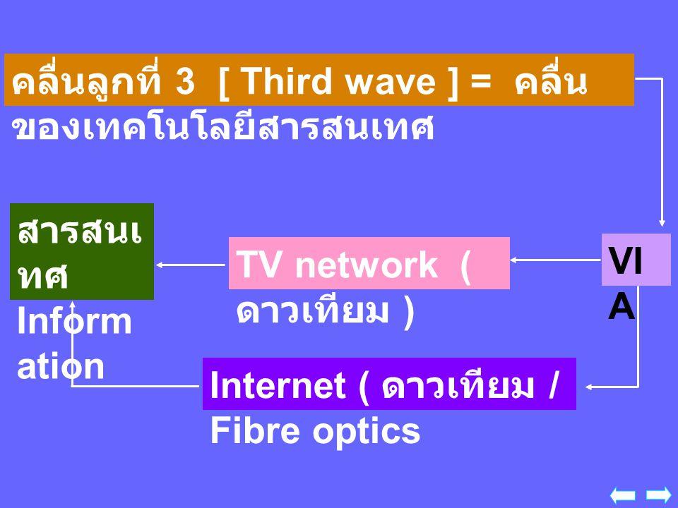 คลื่นลูกที่ 3 [ Third wave ] = คลื่น ของเทคโนโลยีสารสนเทศ สารสนเ ทศ Inform ation TV network ( ดาวเทียม ) Internet ( ดาวเทียม / Fibre optics VI A