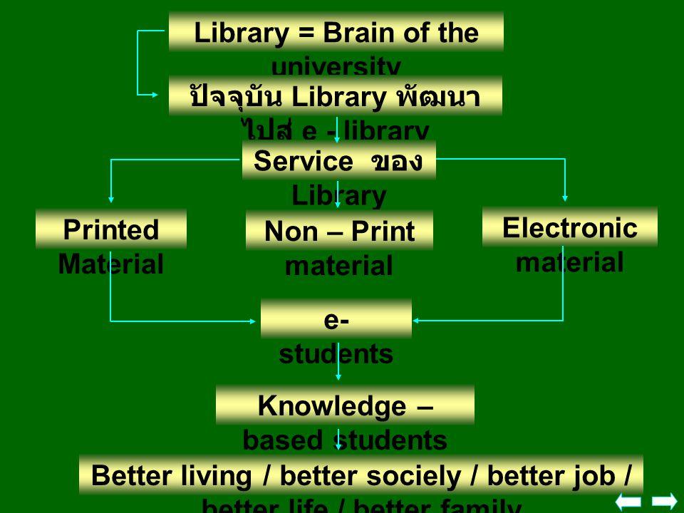 Our world is changing คลื่นลูกที่ 3 ( third wave ) = Information world ยุค globalizali on Digital society Cyberspace society Paperless society คอมพิวเตอร์ / ดาวเทียม / TV / Internet เครื่องมือ สำคัญ