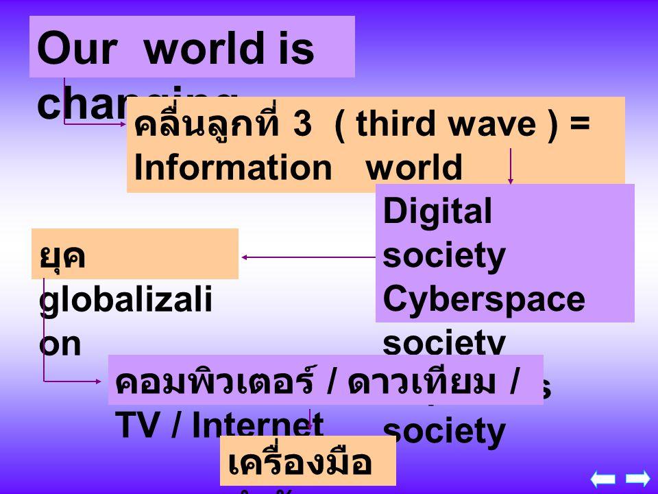 ก่อ นนี้ Information is power ปัจจุ บัน เชื่อ ว่า Knowledge is much more power Apply Knowledge to work is the most powerful