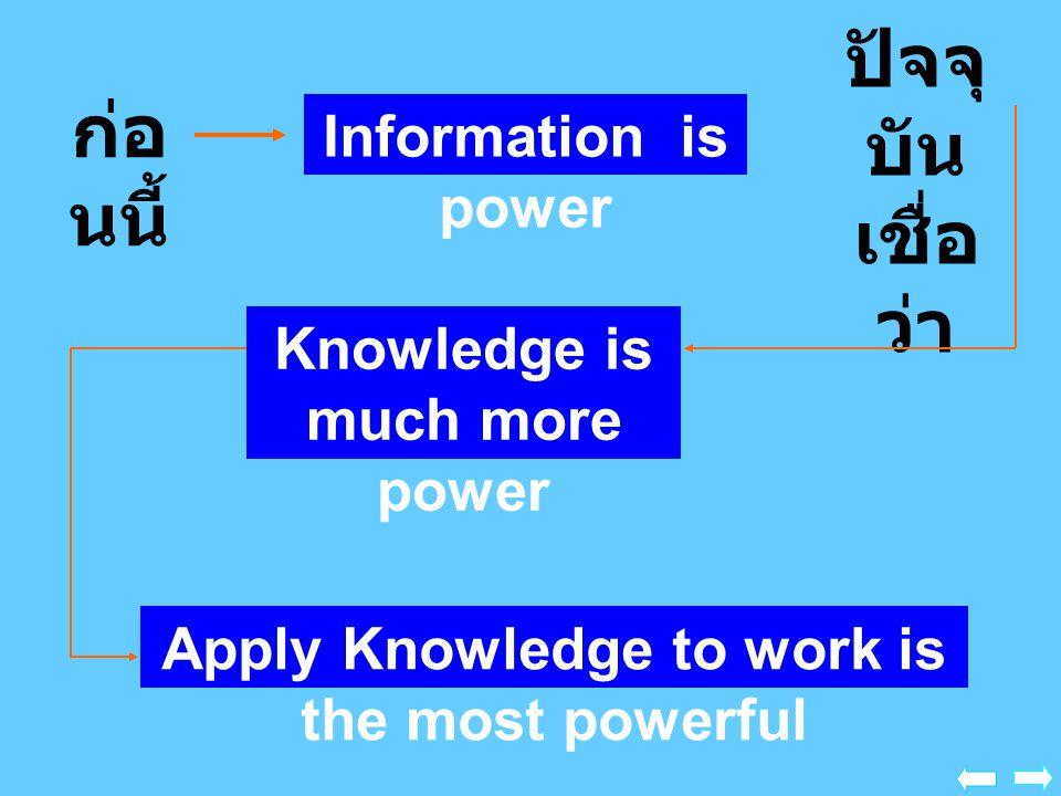 สารสนเทศ = Information ข้อมูลข้อเท็จจริง มีประโยชน์ต่อ การดำเนินชีวิต ของมนุษย์ ก่อ เกิดการเรียนรู้ การเข้าใจ การนำไปใช้ ดัดแปลง พัฒนา เพื่อ ความมั่งคง กินดีอยู่ดี knowledge- based society
