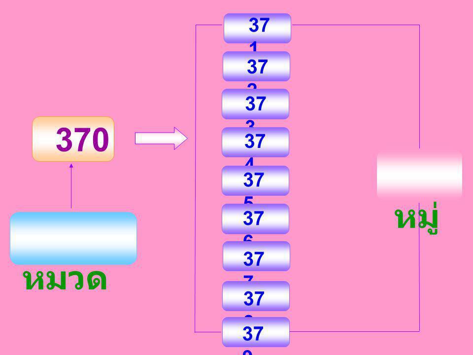 หมู่ 37 1 37 2 37 3 37 4 37 5 37 6 37 7 37 8 37 9 370 หมวด