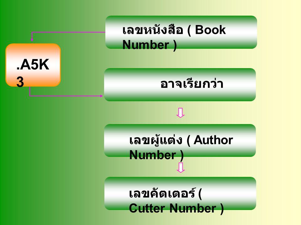 .A5K 3 เลขหนังสือ ( Book Number ) อาจเรียกว่า เลขผู้แต่ง ( Author Number ) เลขคัตเตอร์ ( Cutter Number )