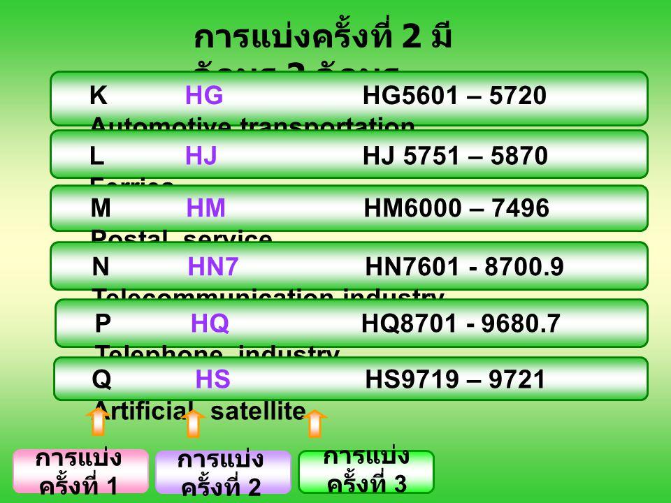 การแบ่งครั้งที่ 2 มี อักษร 2 อักษร K HG HG5601 – 5720 Automotive transportation L HJ HJ 5751 – 5870 Ferries M HM HM6000 – 7496 Postal service N HN7 HN7601 - 8700.9 Telecommunication industry P HQ HQ8701 - 9680.7 Telephone industry Q HS HS9719 – 9721 Artificial satellite การแบ่ง ครั้งที่ 1 การแบ่ง ครั้งที่ 2 การแบ่ง ครั้งที่ 3