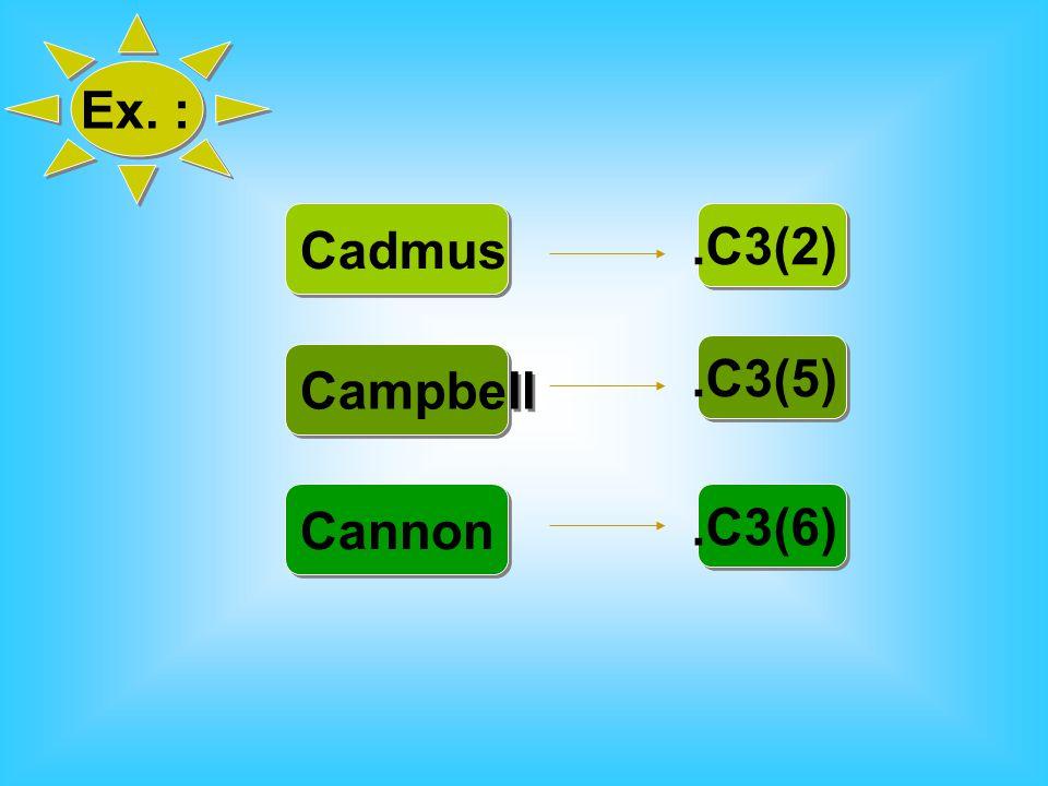 Ex. : Cadmus.C3(2) Campbell Cannon.C3(5).C3(6)