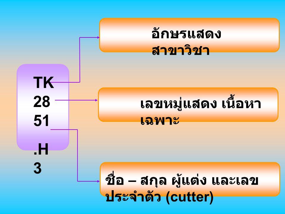 TK 28 51.H 3 อักษรแสดง สาขาวิชา เลขหมู่แสดง เนื้อหา เฉพาะ ชื่อ – สกุล ผู้แต่ง และเลข ประจำตัว (cutter)