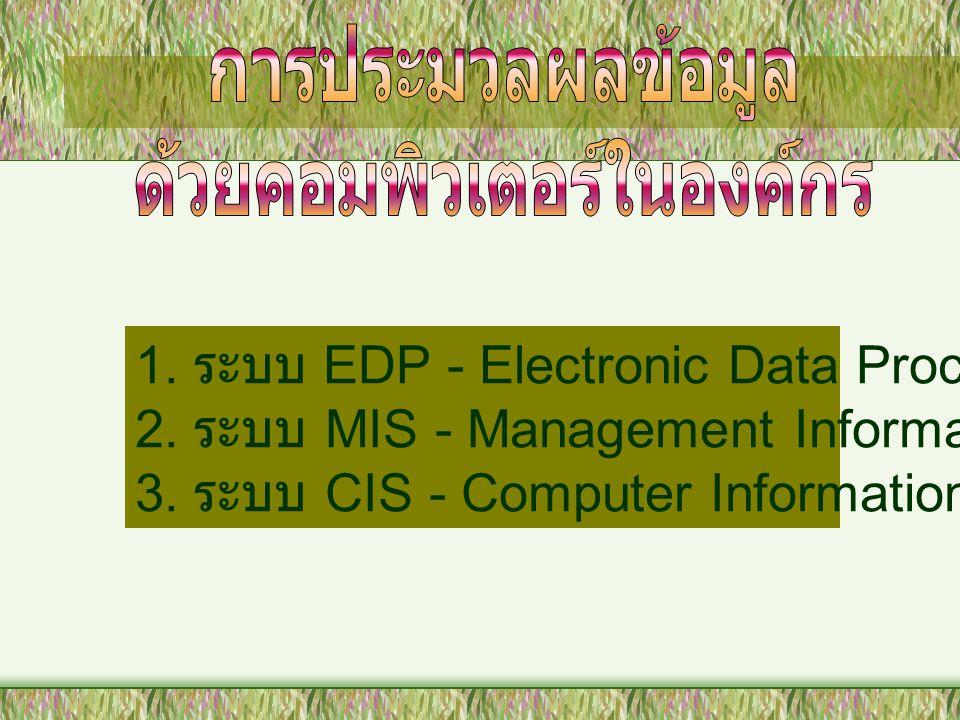 1.ระบบ EDP - Electronic Data Processing 2. ระบบ MIS - Management Information System 3.