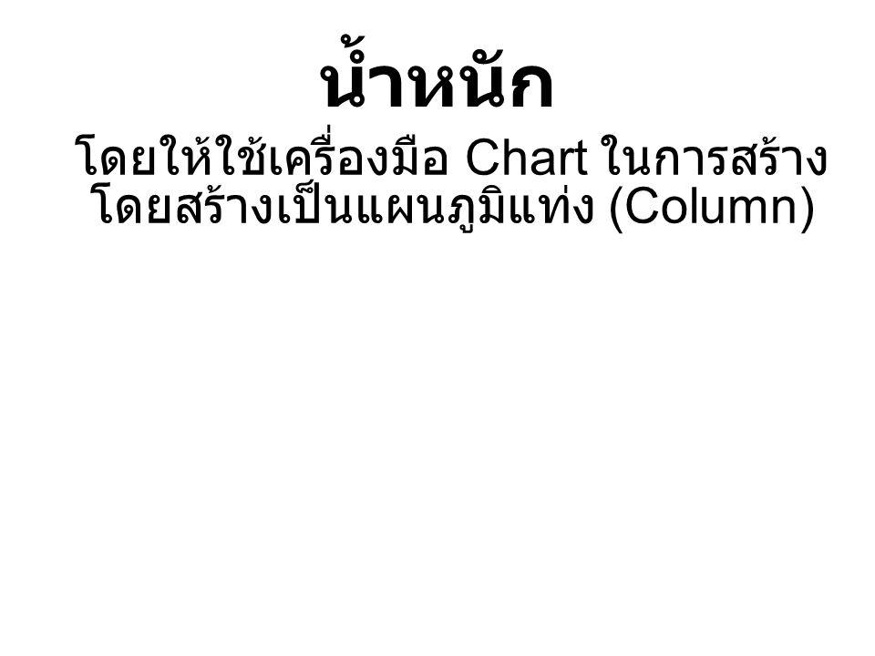 น้ำหนัก โดยให้ใช้เครื่องมือ Chart ในการสร้าง โดยสร้างเป็นแผนภูมิแท่ง (Column)