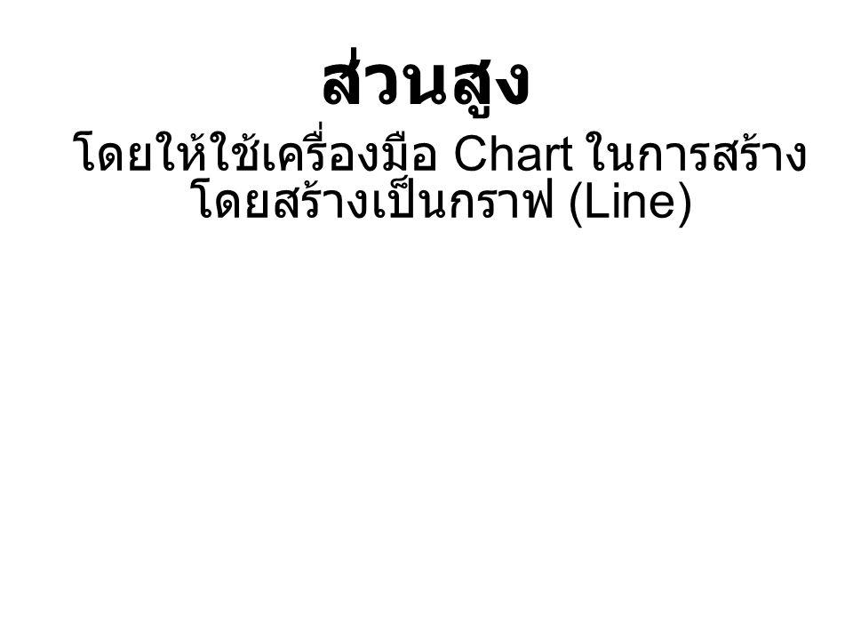 ส่วนสูง โดยให้ใช้เครื่องมือ Chart ในการสร้าง โดยสร้างเป็นกราฟ (Line)