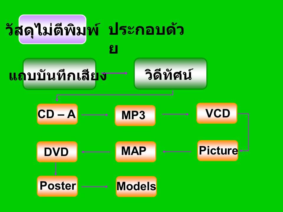วัสดุไม่ตีพิมพ์ ประกอบด้ว ย แถบบันทึกเสียง วิดีทัศน์ CD – A MP3 VCD DVD MAP Picture Poster Models