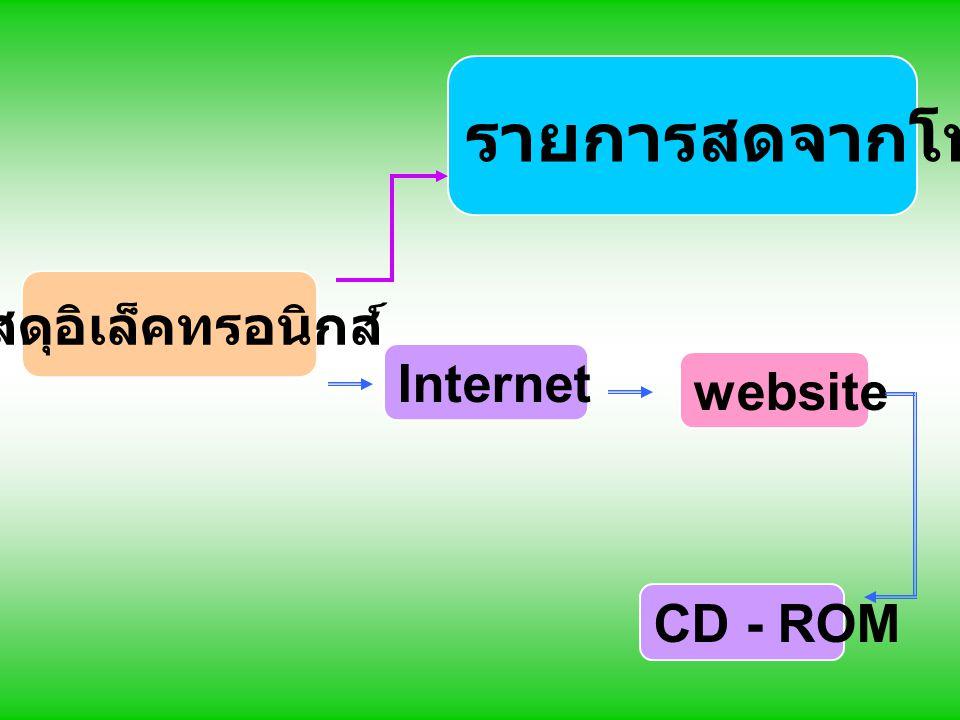 วัสดุอิเล็คทรอนิกส์ รายการสดจากโทรทัศน์ Internet CD - ROM website