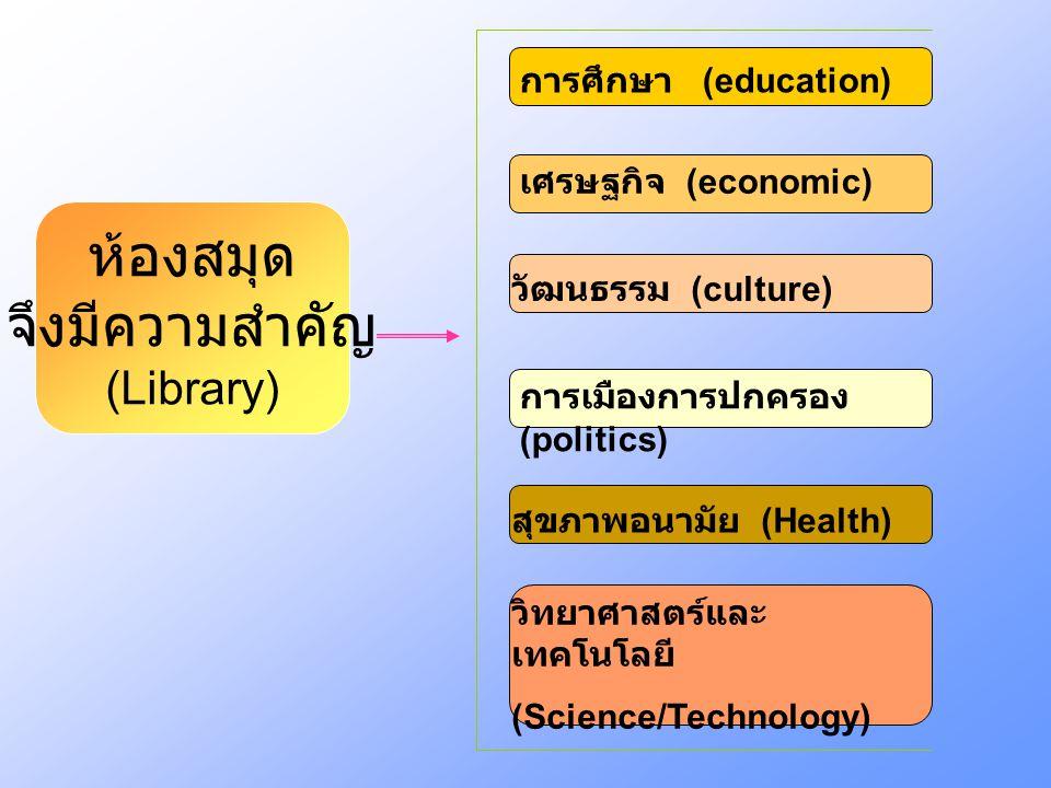 การศึกษา (education) เศรษฐกิจ (economic) วัฒนธรรม (culture) การเมืองการปกครอง (politics) สุขภาพอนามัย (Health) วิทยาศาสตร์และ เทคโนโลยี (Science/Techn