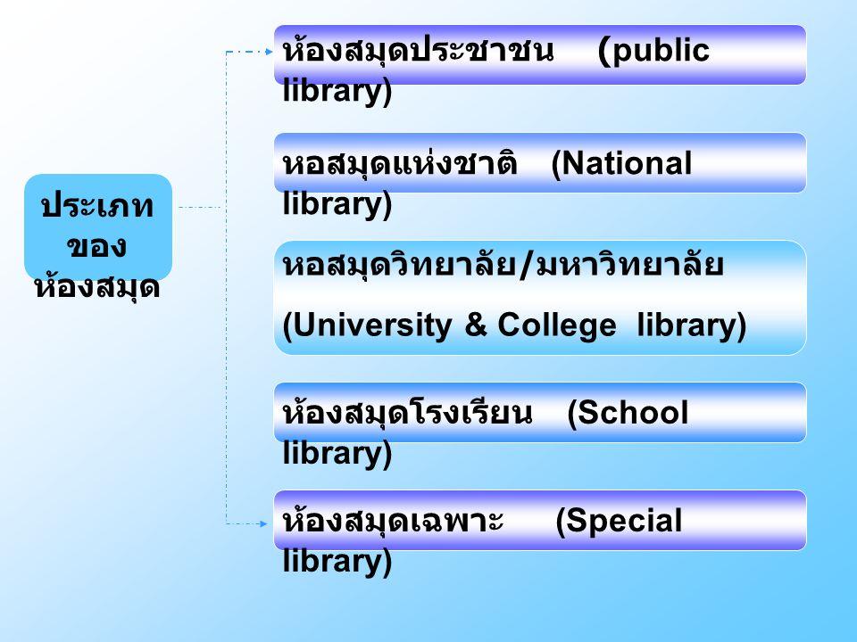 ประเภท ของ ห้องสมุด ห้องสมุดประชาชน (public library) หอสมุดแห่งชาติ (National library) หอสมุดวิทยาลัย / มหาวิทยาลัย (University & College library) ห้อ