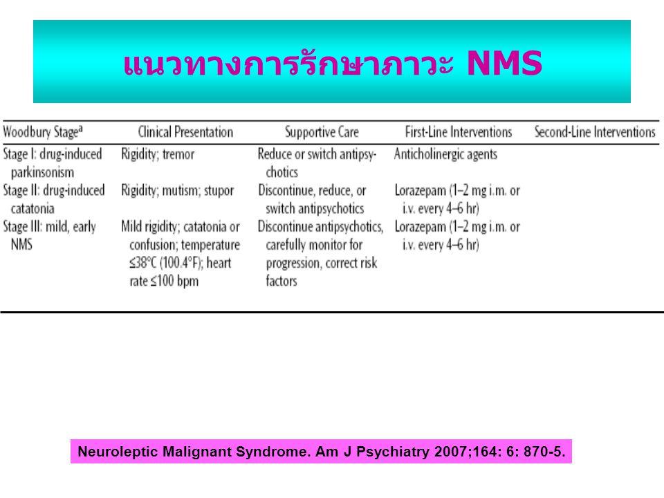 แนวทางการรักษาภาวะ NMS Neuroleptic Malignant Syndrome. Am J Psychiatry 2007;164: 6: 870-5.