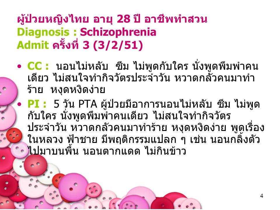 4 ผู้ป่วยหญิงไทย อายุ 28 ปี อาชีพทำสวน Diagnosis : Schizophrenia Admit ครั้งที่ 3 (3/2/51) CC : นอนไม่หลับ ซึม ไม่พูดกับใคร นั่งพูดพึมพำคน เดียว ไม่สน