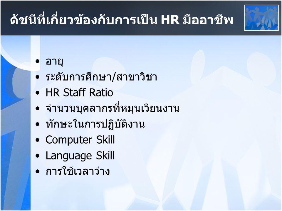อายุ ระดับการศึกษา/สาขาวิชา HR Staff Ratio จำนวนบุคลากรที่หมุนเวียนงาน ทักษะในการปฏิบัติงาน Computer Skill Language Skill การใช้เวลาว่าง ดัชนีที่เกี่ยวข้องกับการเป็น HR มืออาชีพ