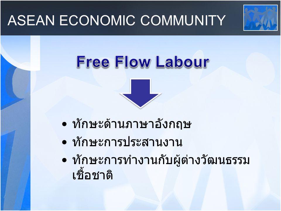ASEAN ECONOMIC COMMUNITY ทักษะด้านภาษาอังกฤษ ทักษะการประสานงาน ทักษะการทำงานกับผู้ต่างวัฒนธรรม เชื้อชาติ