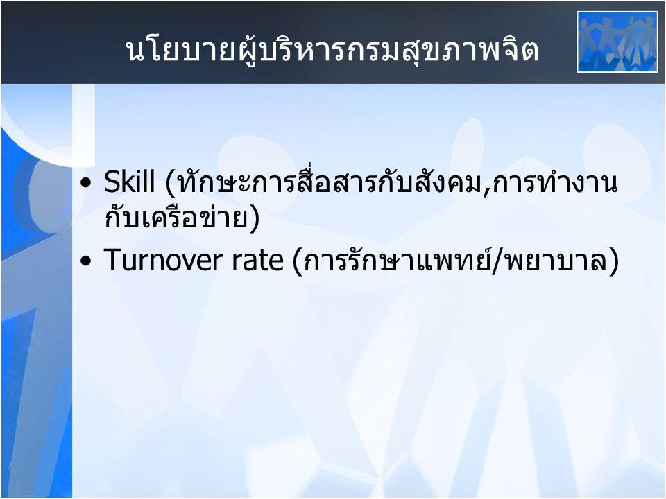Skill (ทักษะการสื่อสารกับสังคม,การทำงาน กับเครือข่าย) Turnover rate (การรักษาแพทย์/พยาบาล) นโยบายผู้บริหารกรมสุขภาพจิต