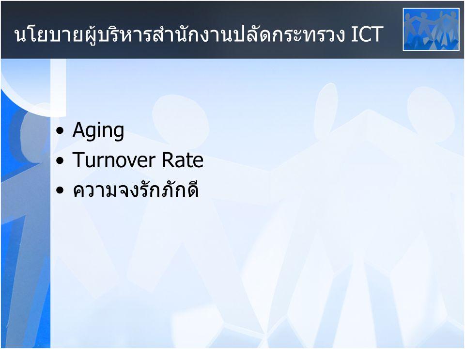 นโยบายผู้บริหารสำนักงานปลัดกระทรวง ICT Aging Turnover Rate ความจงรักภักดี