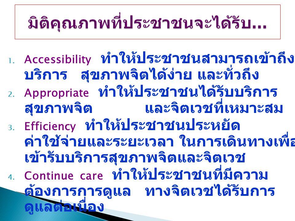 1. Accessibility ทำให้ประชาชนสามารถเข้าถึง บริการ สุขภาพจิตได้ง่าย และทั่วถึง 2. Appropriate ทำให้ประชาชนได้รับบริการ สุขภาพจิต และจิตเวชที่เหมาะสม 3.