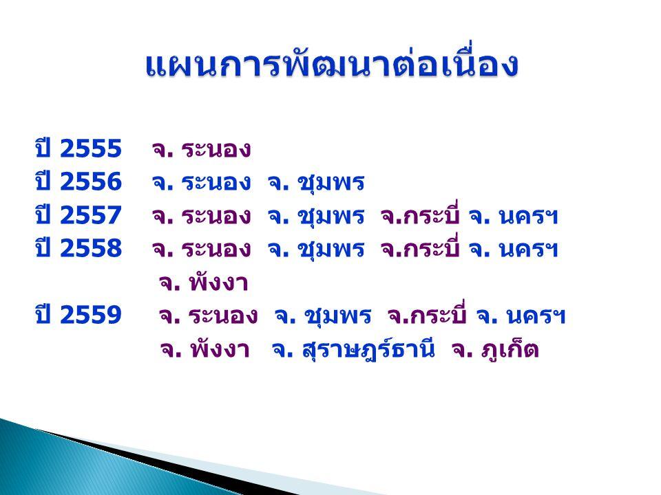 ปี 2555 จ. ระนอง ปี 2556 จ. ระนอง จ. ชุมพร ปี 2557 จ. ระนอง จ. ชุมพร จ.กระบี่ จ. นครฯ ปี 2558 จ. ระนอง จ. ชุมพร จ.กระบี่ จ. นครฯ จ. พังงา ปี 2559 จ. ร