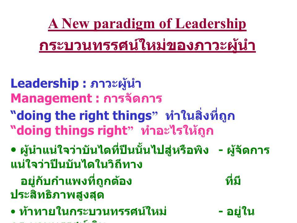 A New paradigm of Leadership กระบวนทรรศน์ใหม่ของภาวะผู้นำ Leadership : ภาวะผู้นำ Management : การจัดการ doing the right things ทำในสิ่งที่ถูก doing things right ทำอะไรให้ถูก ผู้นำแน่ใจว่าบันไดที่ปีนนั้นไปสู่หรือพิง - ผู้จัดการ แน่ใจว่าปีนบันไดในวิถีทาง อยู่กับกำแพงที่ถูกต้อง ที่มี ประสิทธิภาพสูงสุด ท้าทายในกระบวนทรรศน์ใหม่ - อยู่ใน กระบวนทรรศน์เดิม