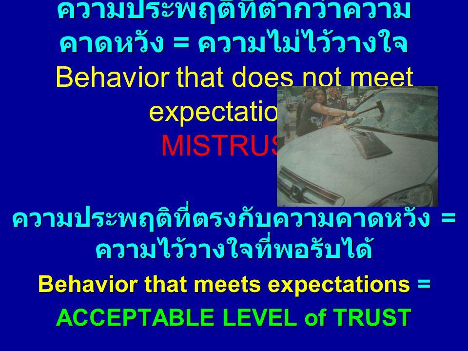 ความประพฤติที่ต่ำกว่าความ คาดหวัง = ความไม่ไว้วางใจ ความประพฤติที่ต่ำกว่าความ คาดหวัง = ความไม่ไว้วางใจ Behavior that does not meet expectation = MISTRUST ความประพฤติที่ตรงกับความคาดหวัง = ความไว้วางใจที่พอรับได้ Behavior that meets expectations = ACCEPTABLE LEVEL of TRUST