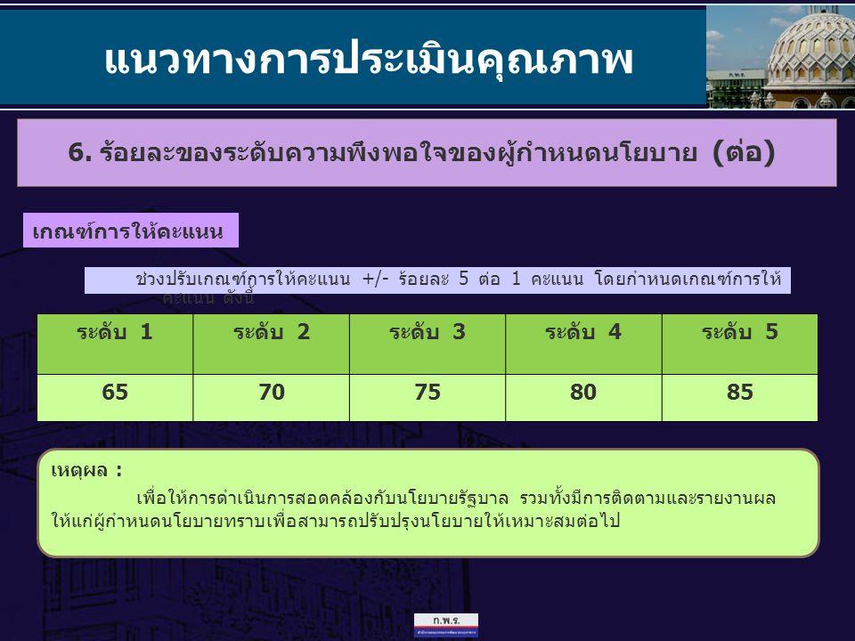 แนวทางการประเมินคุณภาพ 6. ร้อยละของระดับความพึงพอใจของผู้กำหนดนโยบาย (ต่อ) ระดับ 1 ระดับ 2 ระดับ 3 ระดับ 4 ระดับ 5 6570758085 ช่วงปรับเกณฑ์การให้คะแนน